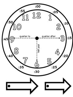 A clock template that can be used as a craft with the students common core standard this clock is a great way for students to learn how to tell time they can color in each hand to identify the hour hand from the pronofoot35fo Images
