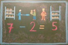 1st Grade Math, Grade 1, First Grade, Blackboard Drawing, Chalkboard Drawings, Waldorf Math, Waldorf Education, Homeschool Math, Drawing Lessons