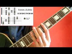 Major Scale (2 patterns) 12 KEYS 12 TONS - For guitar FAST LESSON - esca...