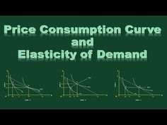 Price Consumption Curve and  Elasticity of demand