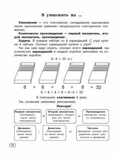135311116_Uzorova_OV_Nefedova_EA_Buystro_uchim_tablicu_umnozheniya36.jpg (531×700)
