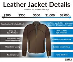 If it is your intention to go for the look without paying the cost – it won't be long before you realize why a $200 leather jacket is a waste of your money.