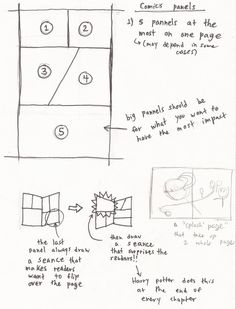 Comic Page Set Up Notes by koimonster22 on DeviantArt