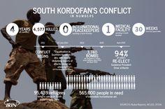 Forgotten Conflicts, Part 1 — IRIN
