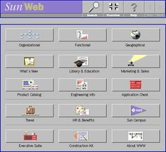 Screenshot of final intranet homepage launched 1994