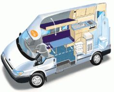 2 Berth Ford Transit Easygo camper with shower Toilet ST from campervan hire from Pacific Horizon Motorhome rentals NZ
