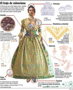 This Spanish instruction document lists each item of a fallera costume. Depending on the fabric of the dress, silk being the most expensive, the complete outfit can cost from 2,000 to 10,000 euros.