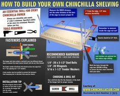 DIY Tutorial: How To Build Wooden Shelves For Your Chinchilla And Other Small Pets