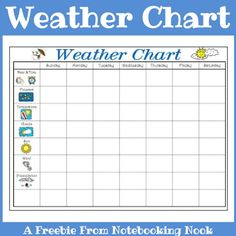 Free Weather Chart Printable