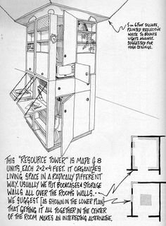 Ressource Tower In Nomadic Furniture By James Hennessey and Victor Papanek Multipurpose Furniture, Multifunctional Furniture, Small Apartments, Small Spaces, Work Spaces, Tiny Living, Living Spaces, Home Room Design, House Design
