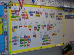 Word Wall examples