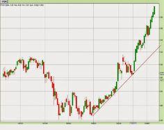 TRENDPAG  : Nowa strategia spółki PGNIG podoba się inwestorom ...