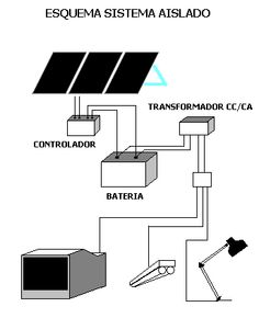 Bedroom Ceiling Fan Wiring Diagram likewise Fuse Box In Bathroom further Simple Database Diagram likewise Residential Electrical Wiring Diagrams additionally Person Color Codes. on bedroom wiring diagram