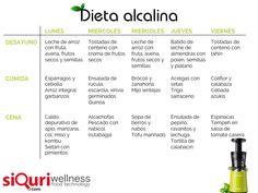 dieta alcalina menú semanal pdf)