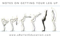 Ce exerciții de gimnastică terapeutică sunt utilizate pentru varicele venei uterine