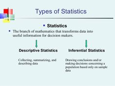 The Differences Between Descriptive And Inferential Statistics Psychology Resources, Psychology Research, Social Science Research, Data Science, Statistics Notes, Study Tips, Study Hacks, Ai Machine Learning, Thesis Writing