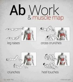 Exercises that isolates each if sets of muscles in abdomen areas, most effective when you do them all and also exercises for the lower back.