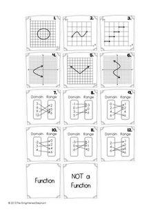 Converting Standard Form to Slope Intercept Form Maze