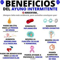 Salud Ayuno Intermitente