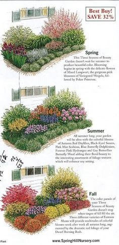 GARDEN: garden plan a week, week three seasons of beauty - The . - GARDEN: garden plan one week, week three seasons of beauty – The Urban Domestic Diva: GARDENING - Plantas Indoor, Flower Garden Plans, Perennial Garden Plans, English Flower Garden, Flower Garden Layouts, English Garden Design, Flower Garden Design, Spring Hill Nursery, Garden Cottage