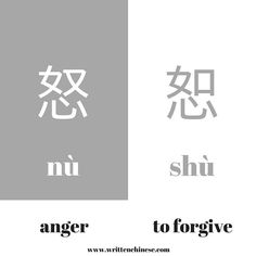 The 怒 (nù) and 恕 (shù) characters share the same bottom radical 心 (xīn) which provides the meaning to these emotional characters. 怒 (nù) means anger whilst 恕 (shù) means to forgive. How do you remember 怒 (nù) and 恕 (shù)? Share your ideas with us! Chinese Phrases, Chinese Words, Basic Chinese, Mandarin Lessons, Learn Mandarin, Write Chinese Characters, Chinese Dictionary, Chinese Pinyin, Chinese Alphabet