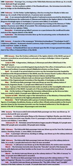 Это называется армянофобией, как армяне сами называют или геноцид против азербайджанцев? Armenian History, Acting, Words, Horse