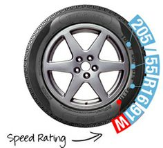 Tyre speed rating