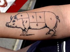 Pig butchering diagram as tattoo (from psycho-gourmet.blogspot.com)