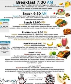 Easy eating plan