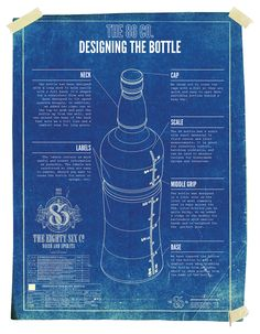 The 86 Co. Designing the Bottle — The Dieline - Package Design Resource