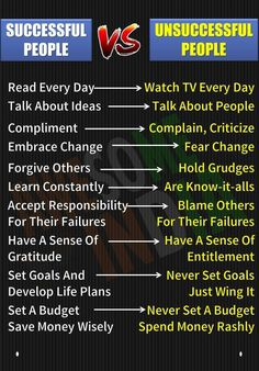 Blaming Others, Know It All, Good Habits, Live Laugh Love, People Talk, Blame, Forgiveness, Compliments, No Response
