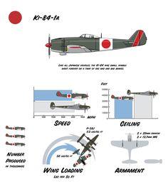 Nakajima Ki-84