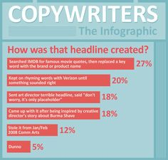 94 best infographics images info graphics, internet marketing