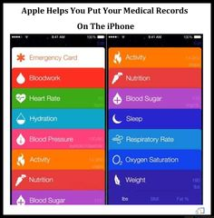 Now iphone can manage your Medical ReportsApple released its latestiOS-11.3 betawith a major update for health apps—a new feature that allows people to check their health records straight on their iPhones.#Apple #iPhone#DidYouKnow