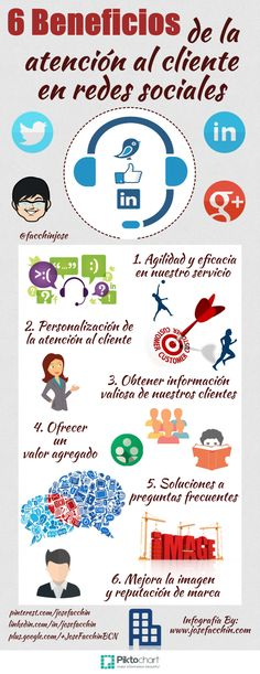 6 beneficios de la atención al cliente en #RedesSociales #socialmedia #marketing #infografia #infographic #socialmedia Social Media Digital Marketing, Inbound Marketing, Social Media Tips, Business Marketing, Social Networks, Online Marketing, Social Media Marketing, Online Business, Mundo Marketing