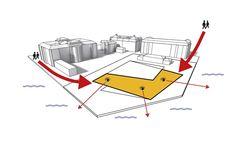 3xn - Nobel Center