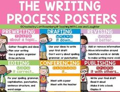 These writing process posters will beautifully decorate as they educate! This series of posters includes all 6 steps to the writing process: prewriting, drafting, revising, editing, conferencing, and publishing. A large and colorful writing process sign is also included.This product is also included in my Writing Bundle Pack, which contains 8 of my writing products.I hope you enjoy this product.