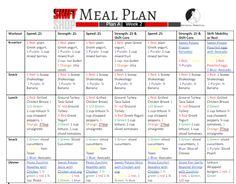 ultimate reset meal plan pdf