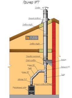 Установка дымохода - Pechimax.ru Plumbing Pipe, Utility Pole, Stove, Cooker, Fire, Design, Range, Hearth Pad
