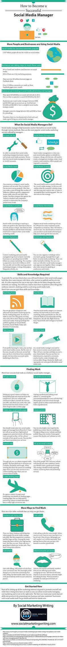 The Complete Guide to Being a Successful Social Media Manager - infographic