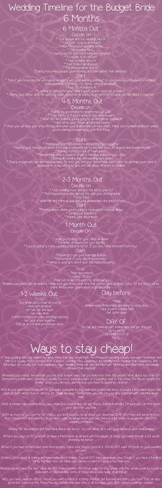 6 Month Wedding Timeline for the Budget Bride. #wedding timeline #6 month…