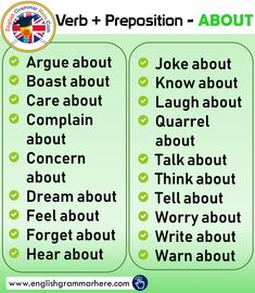English Verbs, English English, English Lessons, English Grammar, Learn English, Vocabulary Words, English Vocabulary, Vocabulary List, Antonyms Words List