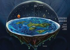 698 Best God S Flat Earth Images In 2020 Flat Earth Earth Flat