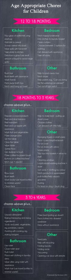 Age Appropriate Chores for Children by jacarandatreemontessorio #Kids #Chores
