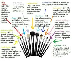 Awesome Sigma brush breakdown!