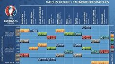 Uefa Euro 2016 Matches Schedule is announced with date and time. The Tournament will kick off in France atStade de Franc which will also host the Final of Euro 2016. Opening Game will be played on 10 June 2016 and Final on 10 July 2016. The host of Euro 2016 France will play the first game of competition. There is a total of 24 teams are playing in the competition for the first time and 51 matches will be played. There are 10 venues in which ev