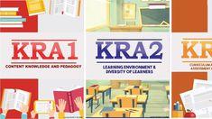 Download FREE New RPMS 2020 editable cover Portfolio Cover Design, Portfolio Covers, Free Portfolio Template, Teacher Portfolio, Lesson Plan Sample, Classroom Expectations, School Labels, Bilingual Education, Technology Integration