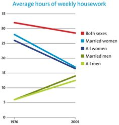 Overworked America: 12 Charts That Will Make Your Blood Boil | Mother Jones