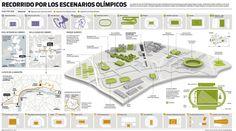 Portfolio of the Week - Matias Cipollatti - Visualoop Creative Infographic, Football Stadiums, All Over The World, Floor Plans, Architecture, Building, Journalism, Troy, Cricket