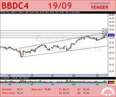 BRADESCO - BBDC4 - 19/09/2012 #BBDC4 #analises #bovespa